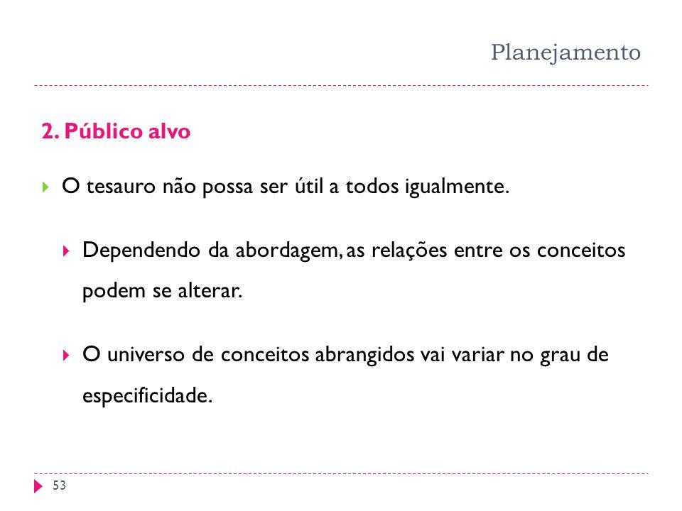 Planejamento 2.Público alvo O tesauro não possa ser útil a todos igualmente.