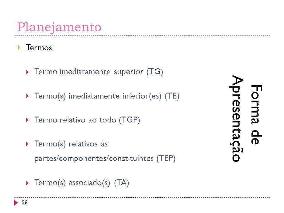 Planejamento Termos: Termo imediatamente superior (TG) Termo(s) imediatamente inferior(es) (TE) Termo relativo ao todo (TGP) Termo(s) relativos às partes/componentes/constituintes (TEP) Termo(s) associado(s) (TA) Forma de Apresentação 58