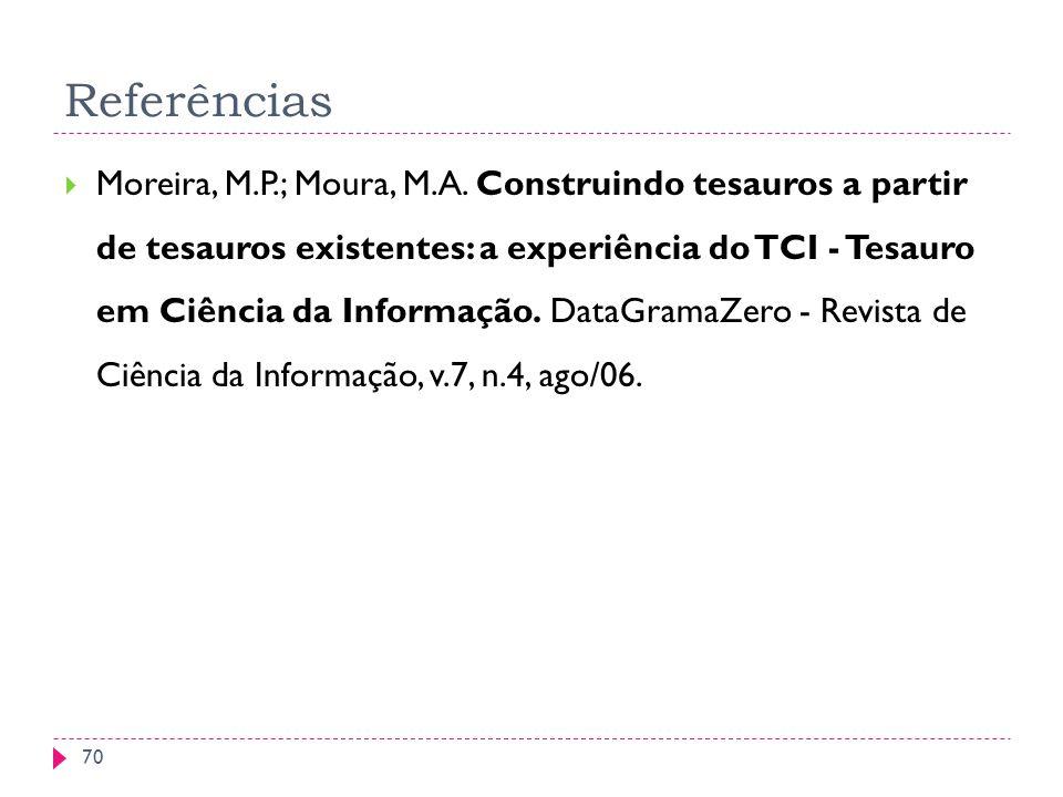 Referências Moreira, M.P.; Moura, M.A. Construindo tesauros a partir de tesauros existentes: a experiência do TCI - Tesauro em Ciência da Informação.
