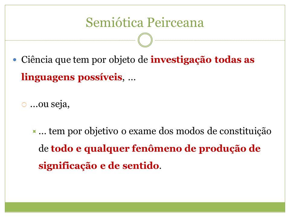 Semiótica Peirceana Ciência que tem por objeto de investigação todas as linguagens possíveis,......ou seja,... tem por objetivo o exame dos modos de c