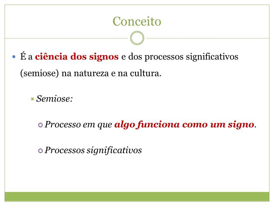 Conceito É a ciência dos signos e dos processos significativos (semiose) na natureza e na cultura. Semiose: Processo em que algo funciona como um sign