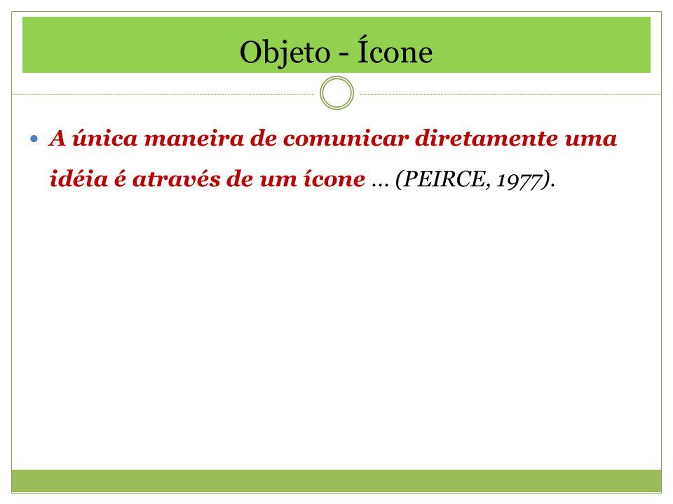 Objeto - Ícone A única maneira de comunicar diretamente uma idéia é através de um ícone... (PEIRCE, 1977).
