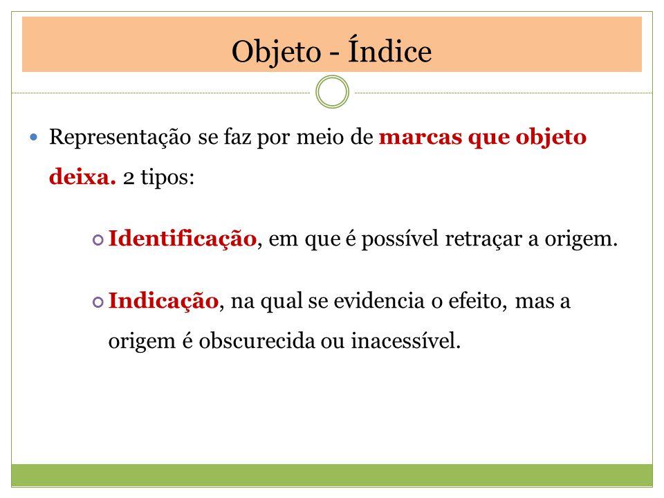 Objeto - Índice Representação se faz por meio de marcas que objeto deixa. 2 tipos: Identificação, em que é possível retraçar a origem. Indicação, na q