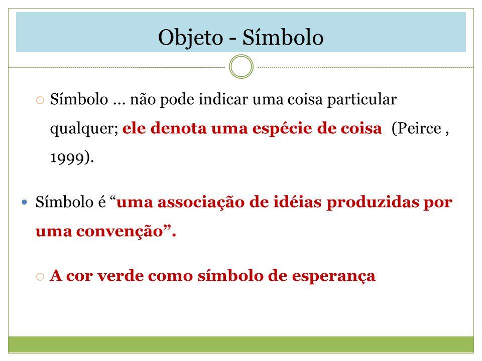 Objeto - Símbolo Símbolo... não pode indicar uma coisa particular qualquer; ele denota uma espécie de coisa (Peirce, 1999). Símbolo é uma associação d