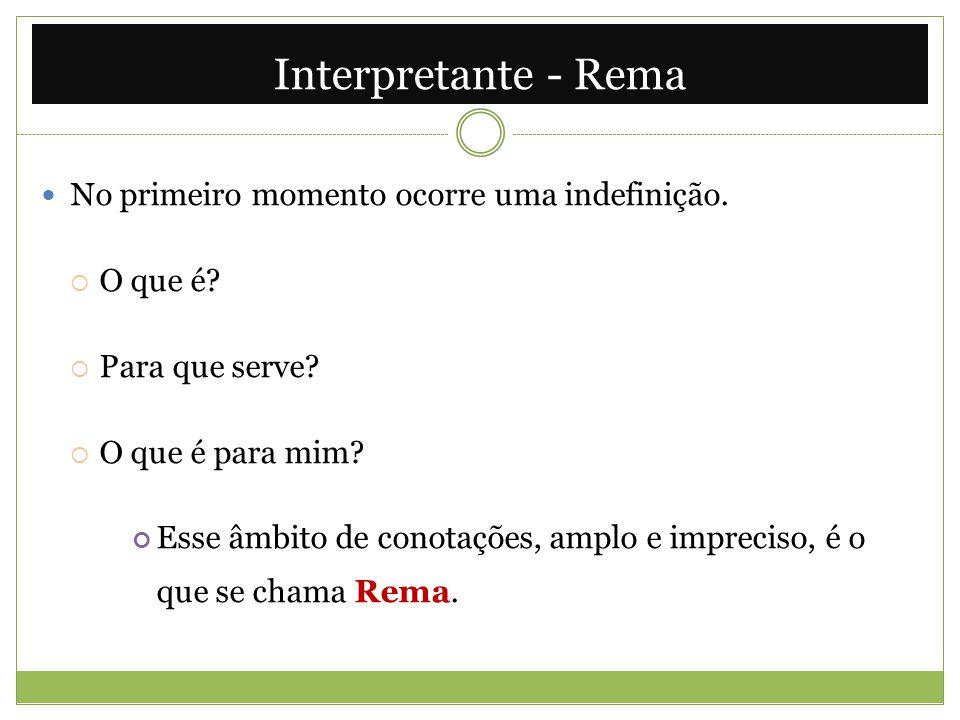 Interpretante - Rema No primeiro momento ocorre uma indefinição. O que é? Para que serve? O que é para mim? Esse âmbito de conotações, amplo e impreci