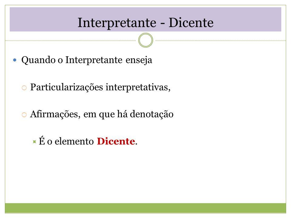 Interpretante - Dicente Quando o Interpretante enseja Particularizações interpretativas, Afirmações, em que há denotação É o elemento Dicente.