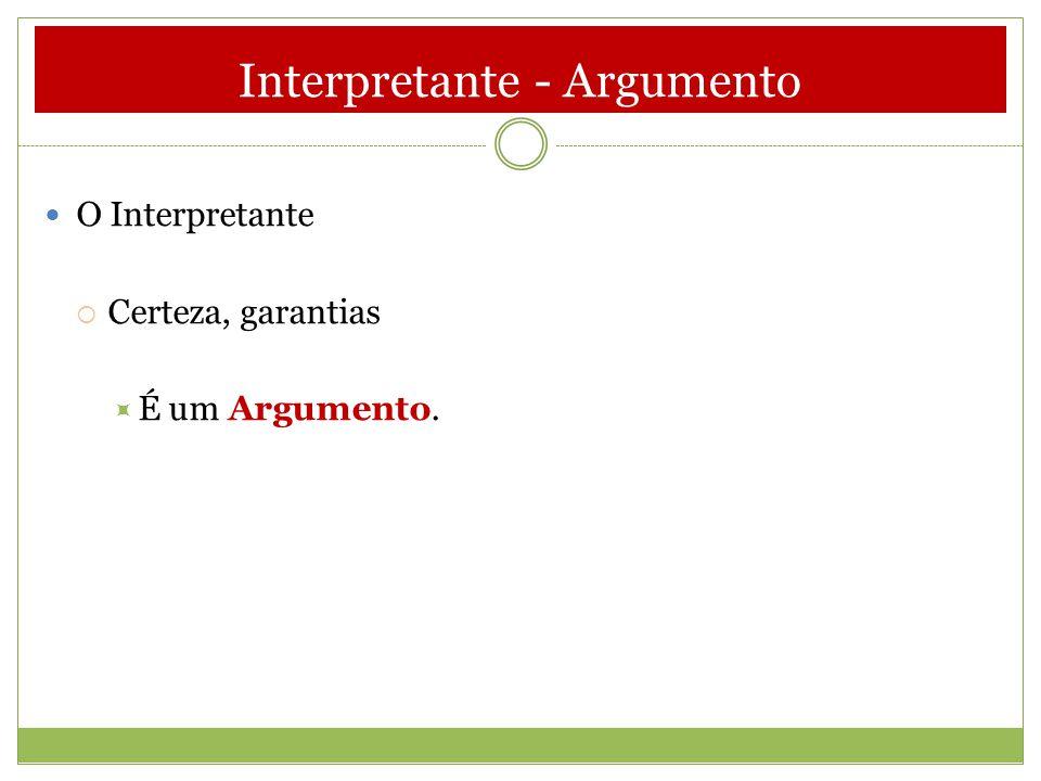Interpretante - Argumento O Interpretante Certeza, garantias É um Argumento.