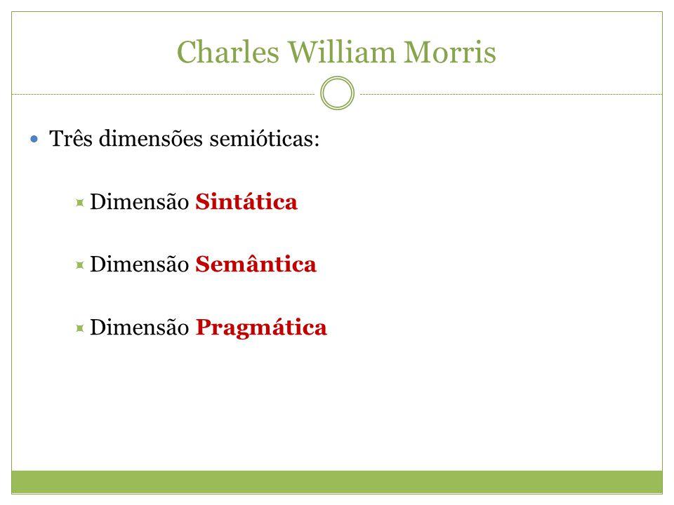 Três dimensões semióticas: Dimensão Sintática Dimensão Semântica Dimensão Pragmática