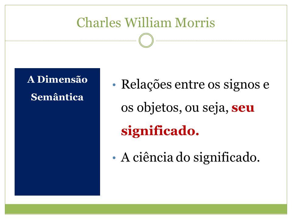 Charles William Morris A Dimensão Semântica Relações entre os signos e os objetos, ou seja, seu significado. A ciência do significado.