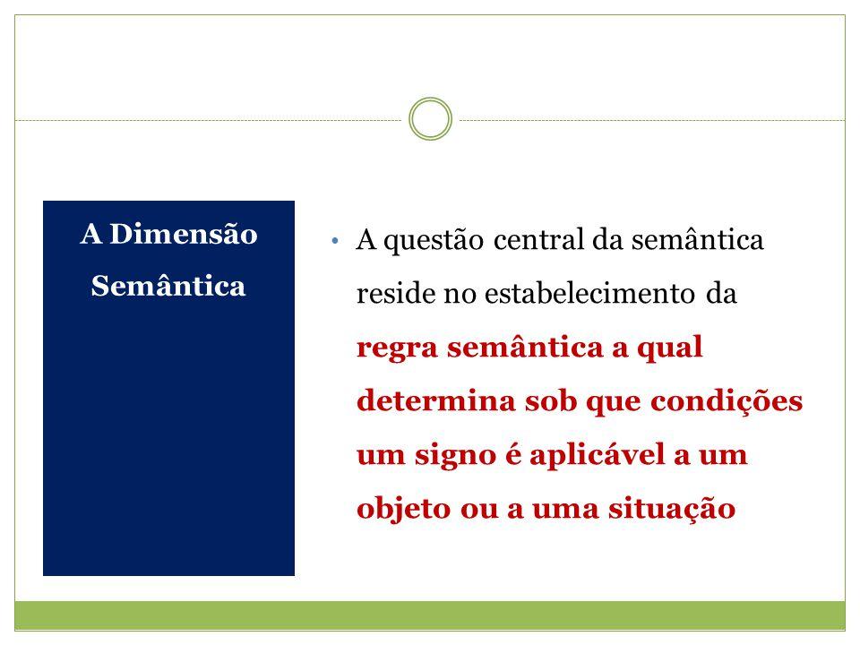A Dimensão Semântica A questão central da semântica reside no estabelecimento da regra semântica a qual determina sob que condições um signo é aplicáv