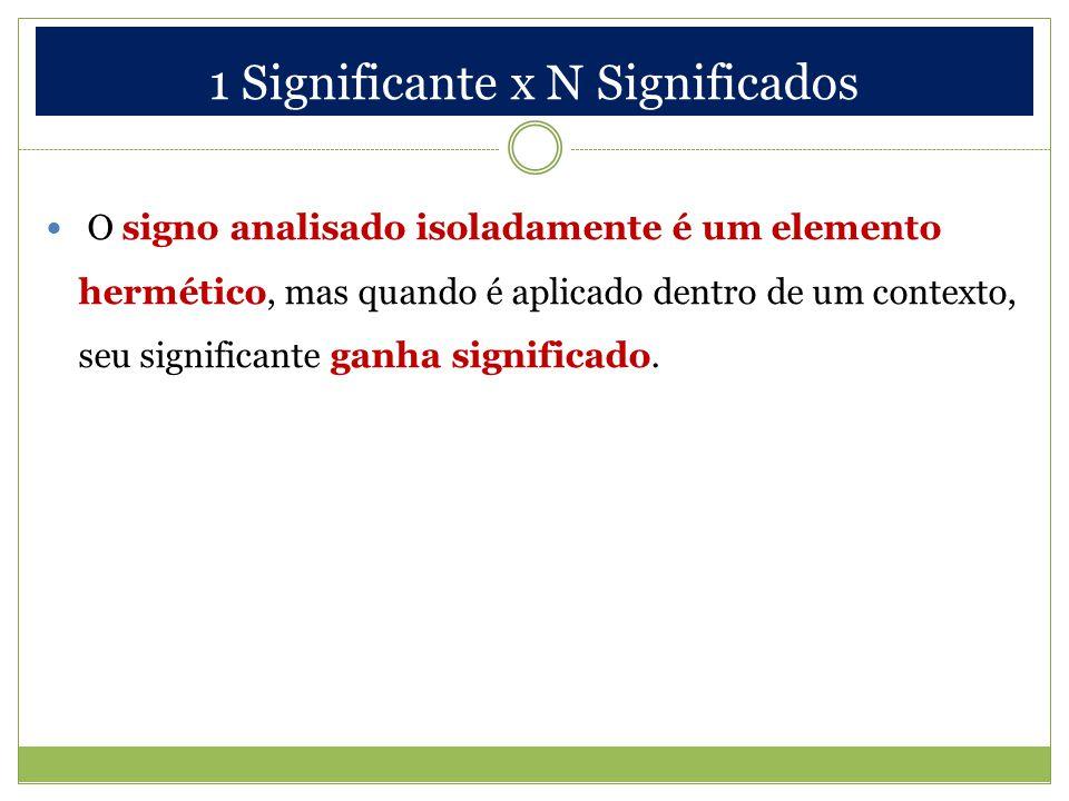 1 Significante x N Significados O signo analisado isoladamente é um elemento hermético, mas quando é aplicado dentro de um contexto, seu significante