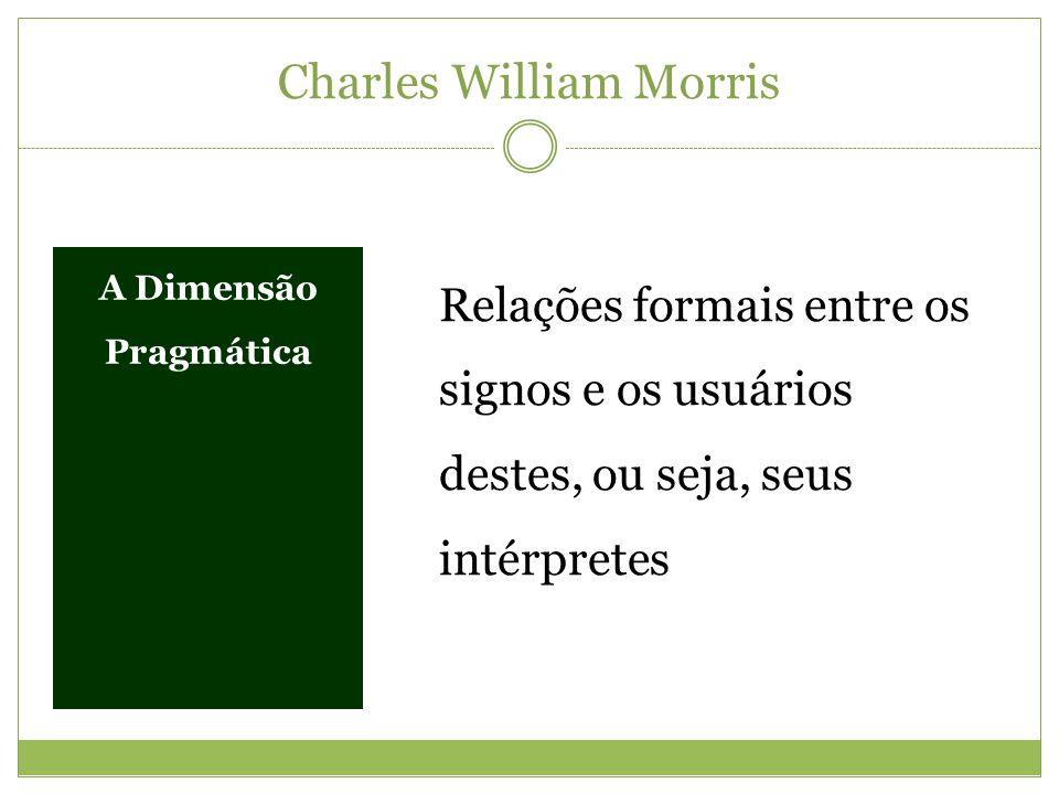 Charles William Morris A Dimensão Pragmática Relações formais entre os signos e os usuários destes, ou seja, seus intérpretes