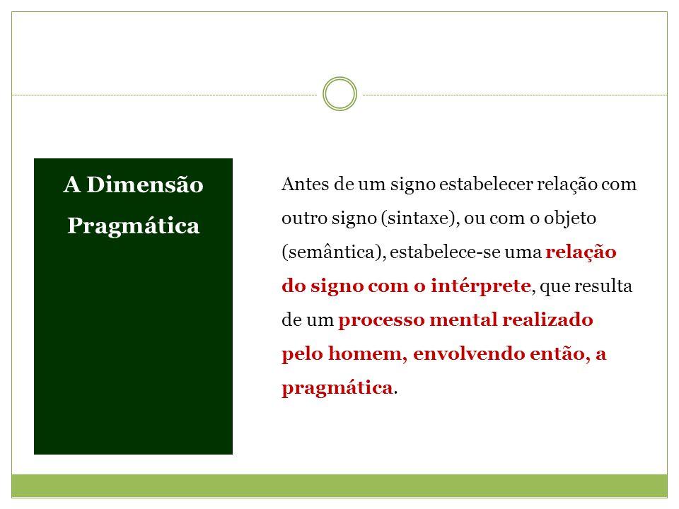 A Dimensão Pragmática Antes de um signo estabelecer relação com outro signo (sintaxe), ou com o objeto (semântica), estabelece-se uma relação do signo