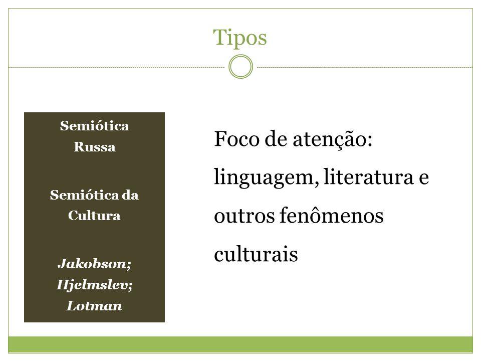 Tipos Semiótica Russa Semiótica da Cultura Jakobson; Hjelmslev; Lotman Foco de atenção: linguagem, literatura e outros fenômenos culturais