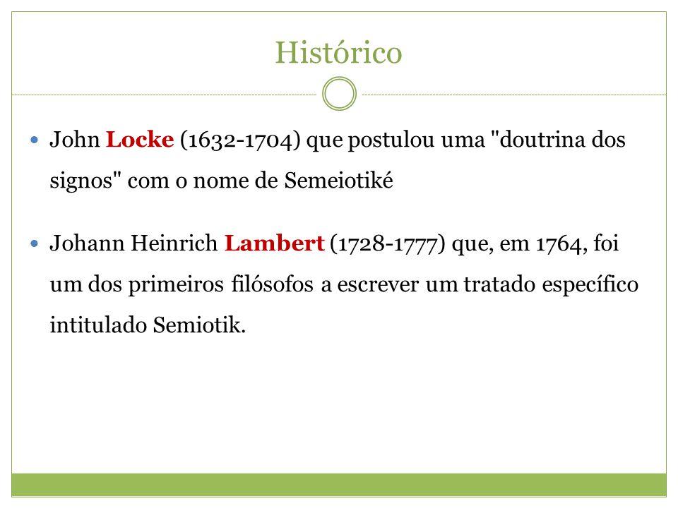 Histórico John Locke (1632-1704) que postulou uma