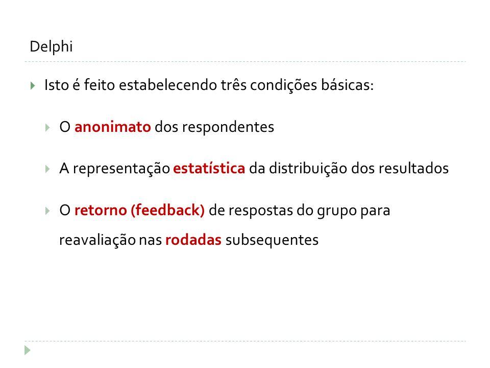 Delphi Isto é feito estabelecendo três condições básicas: O anonimato dos respondentes A representação estatística da distribuição dos resultados O retorno (feedback) de respostas do grupo para reavaliação nas rodadas subsequentes