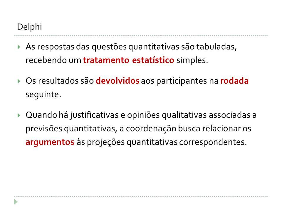 Delphi As respostas das questões quantitativas são tabuladas, recebendo um tratamento estatístico simples.