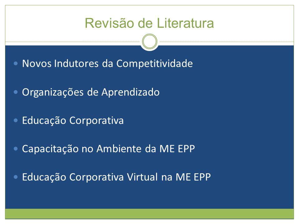 Revisão de Literatura Novos Indutores da Competitividade Organizações de Aprendizado Educação Corporativa Capacitação no Ambiente da ME EPP Educação Corporativa Virtual na ME EPP
