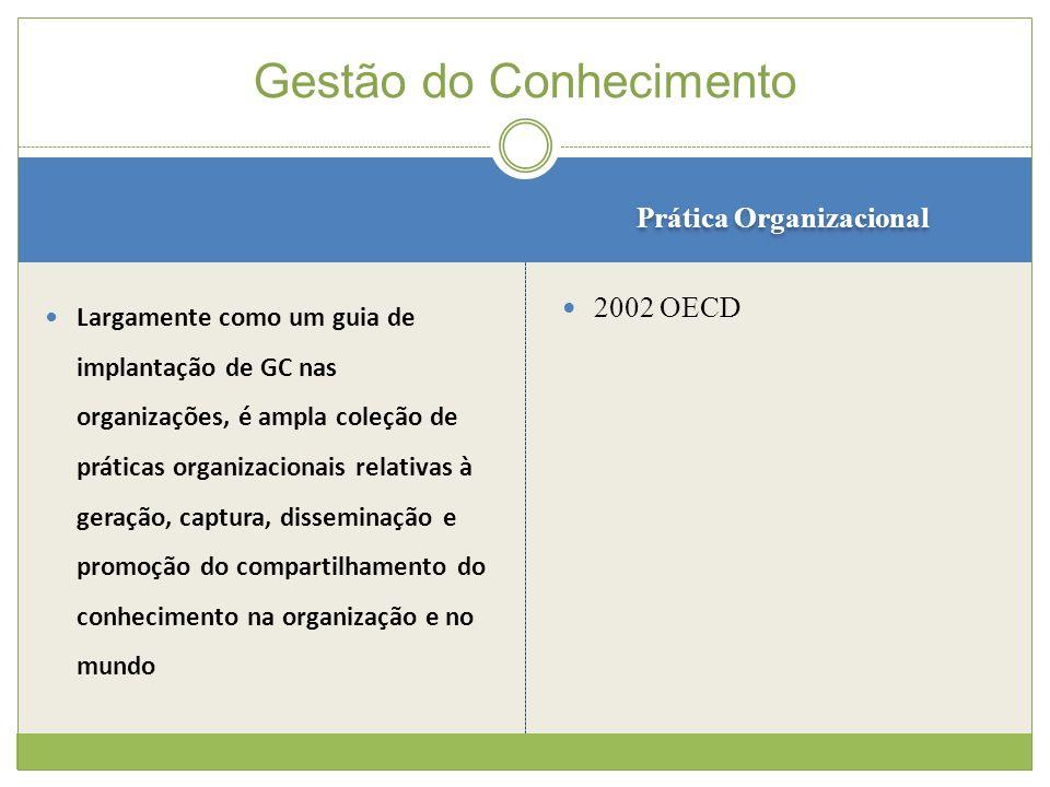 Prática Organizacional Largamente como um guia de implantação de GC nas organizações, é ampla coleção de práticas organizacionais relativas à geração, captura, disseminação e promoção do compartilhamento do conhecimento na organização e no mundo 2002 OECD Gestão do Conhecimento