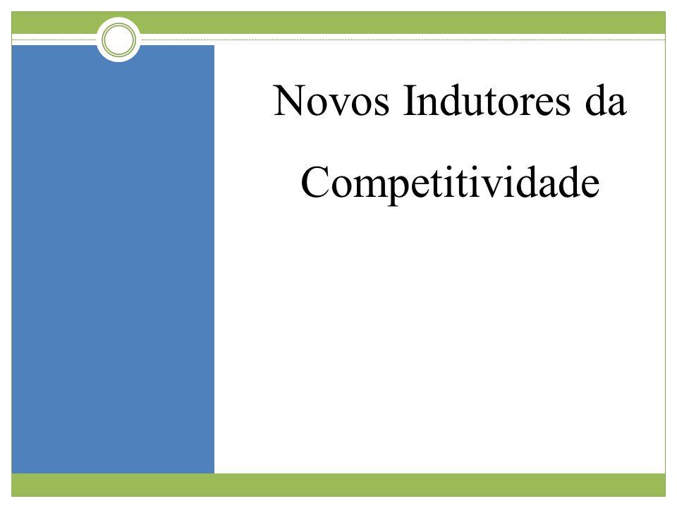 Novos Indutores da Competitividade