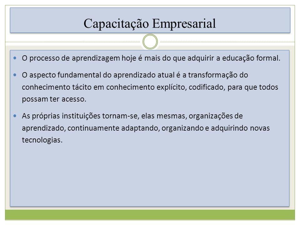 Capacitação Empresarial O processo de aprendizagem hoje é mais do que adquirir a educação formal.