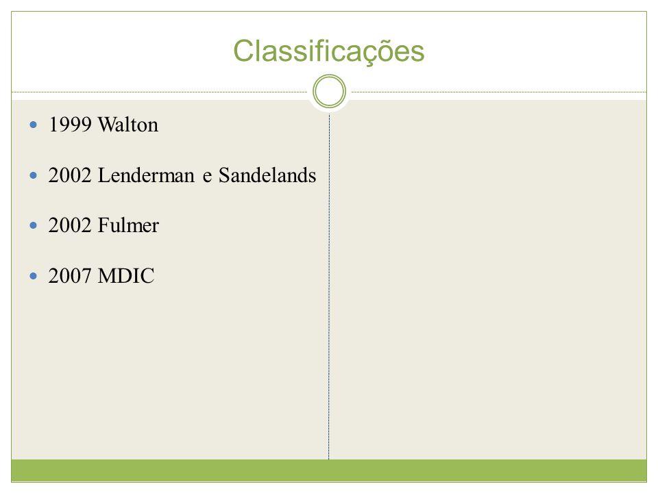 Classificações 1999 Walton 2002 Lenderman e Sandelands 2002 Fulmer 2007 MDIC
