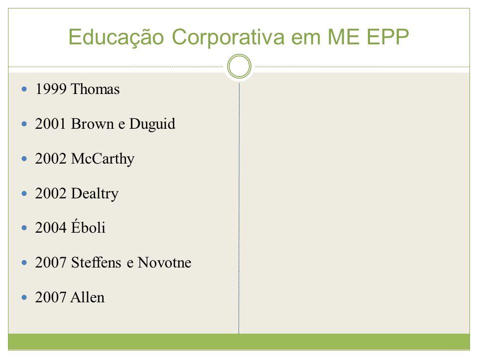 Educação Corporativa em ME EPP 1999 Thomas 2001 Brown e Duguid 2002 McCarthy 2002 Dealtry 2004 Éboli 2007 Steffens e Novotne 2007 Allen