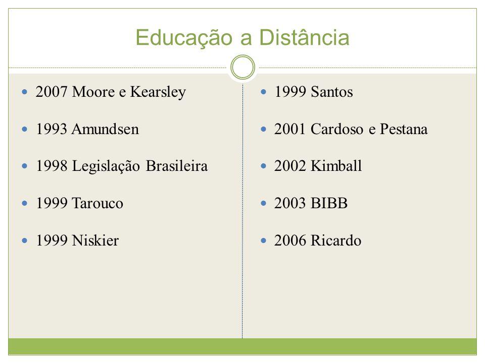 Educação a Distância 2007 Moore e Kearsley 1993 Amundsen 1998 Legislação Brasileira 1999 Tarouco 1999 Niskier 1999 Santos 2001 Cardoso e Pestana 2002 Kimball 2003 BIBB 2006 Ricardo