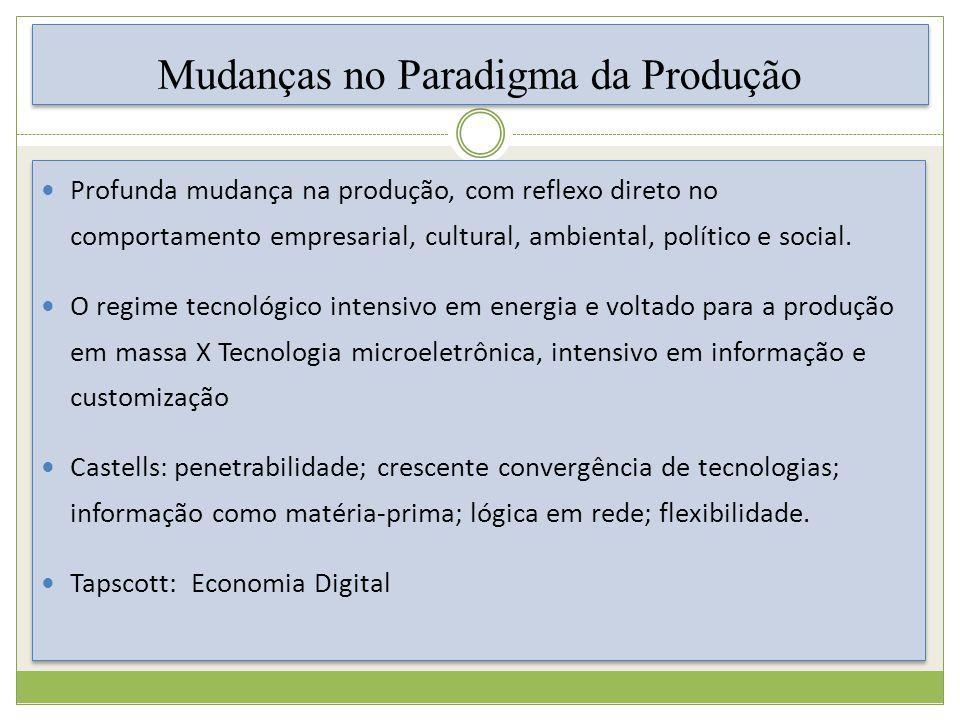 Mudanças no Paradigma da Produção Profunda mudança na produção, com reflexo direto no comportamento empresarial, cultural, ambiental, político e social.