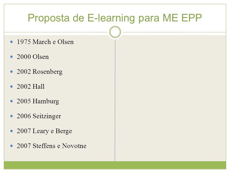 Proposta de E-learning para ME EPP 1975 March e Olsen 2000 Olsen 2002 Rosenberg 2002 Hall 2005 Hamburg 2006 Seitzinger 2007 Leary e Berge 2007 Steffens e Novotne
