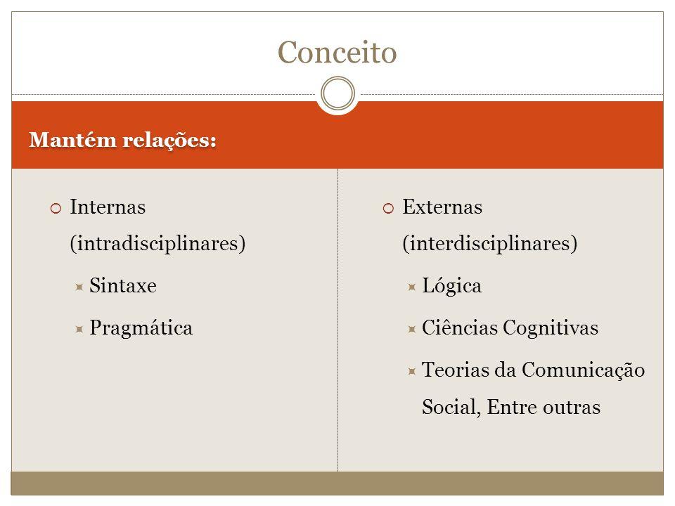 Mantém relações: Internas (intradisciplinares) Sintaxe Pragmática Externas (interdisciplinares) Lógica Ciências Cognitivas Teorias da Comunicação Soci
