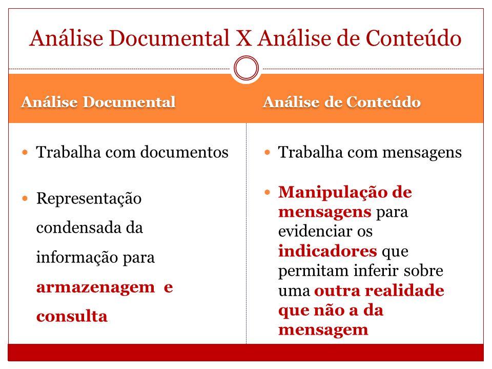 Análise Documental Análise de Conteúdo Trabalha com documentos Representação condensada da informação para armazenagem e consulta Trabalha com mensage