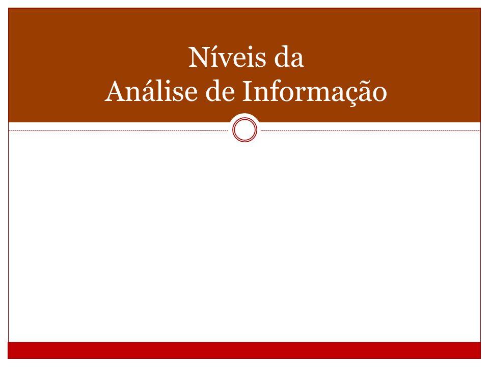 Análise da Informação 3 níveis em que se realiza a análise da informação: Nível Intuitivo Nível Racional Nível Profissional