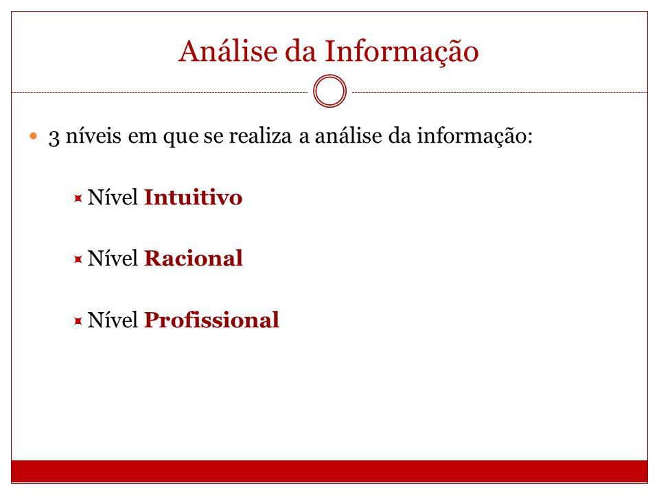 Nível Intuitivo Análise Intuitiva da Informação Situações, típicas da vida cotidiana das pessoas...