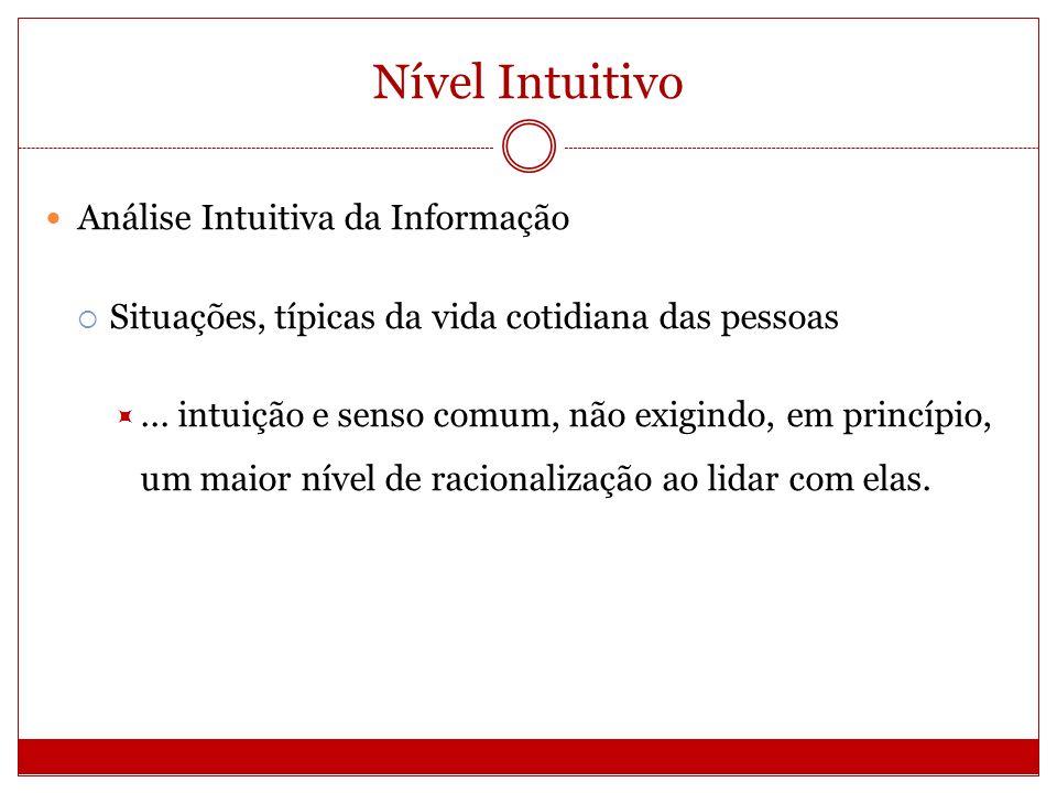 Nível Intuitivo Análise Intuitiva da Informação Situações, típicas da vida cotidiana das pessoas... intuição e senso comum, não exigindo, em princípio