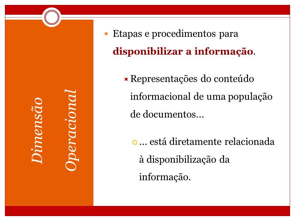 Dimensão Operacional Etapas e procedimentos para disponibilizar a informação. Representações do conteúdo informacional de uma população de documentos.