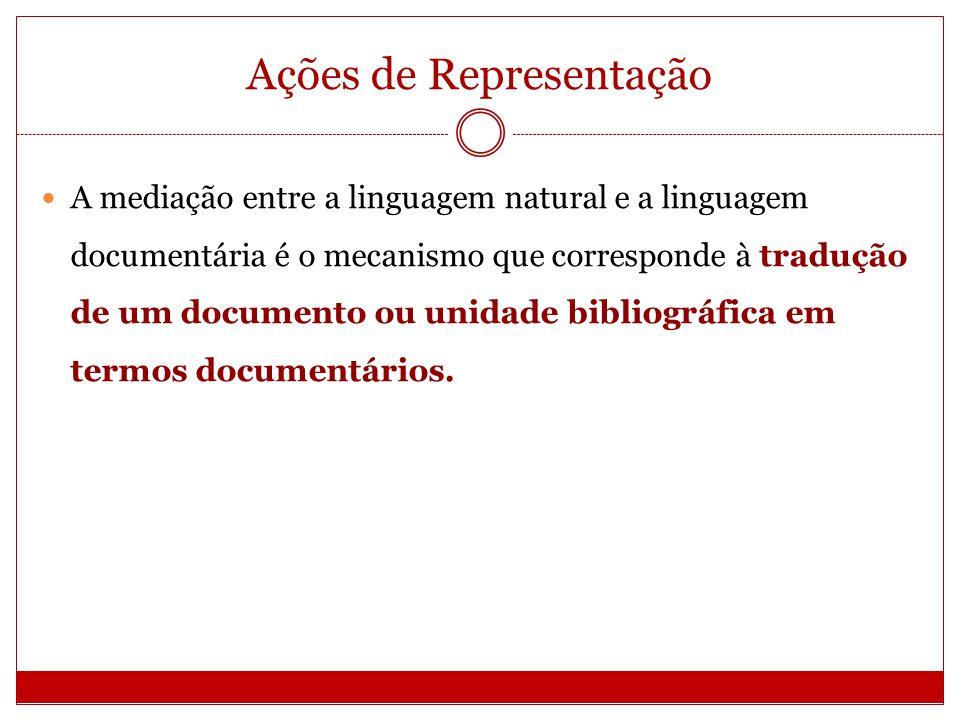 Ações de Representação A mediação entre a linguagem natural e a linguagem documentária é o mecanismo que corresponde à tradução de um documento ou uni