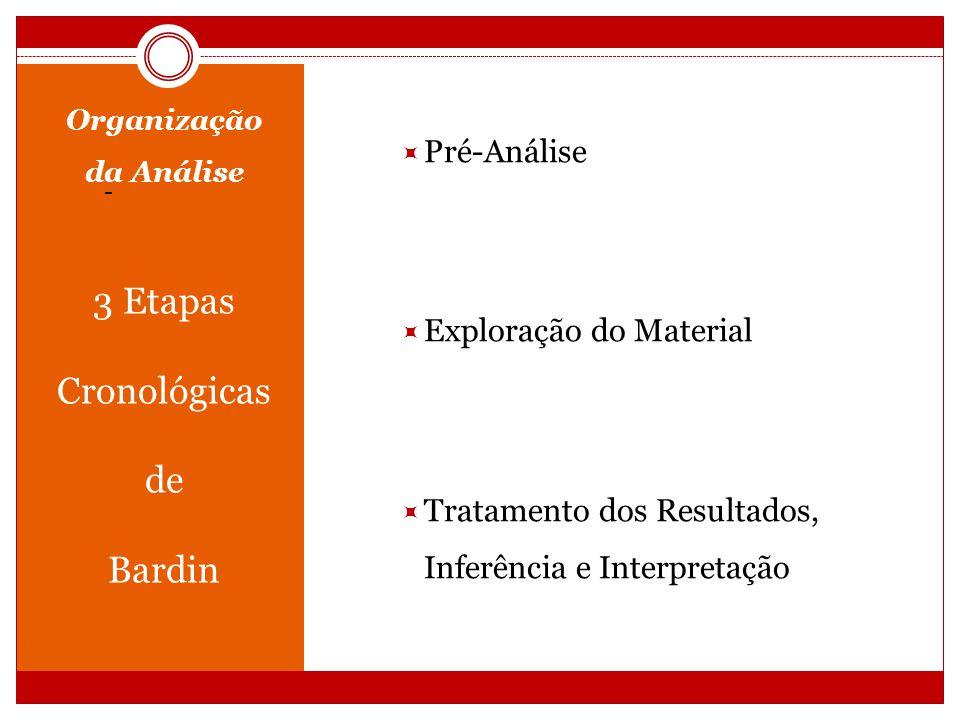 - 3 Etapas Cronológicas de Bardin Pré-Análise Exploração do Material Tratamento dos Resultados, Inferência e Interpretação