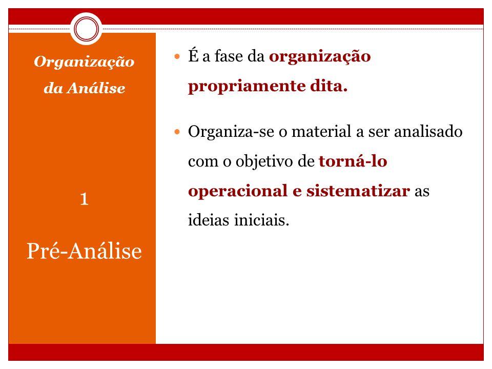 Organização da Análise 1 Pré-Análise É a fase da organização propriamente dita. Organiza-se o material a ser analisado com o objetivo de torná-lo oper