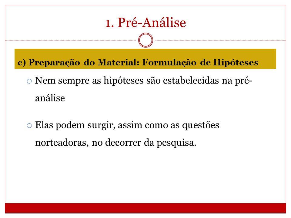 1. Pré-Análise c) Preparação do Material: Formulação de Hipóteses Nem sempre as hipóteses são estabelecidas na pré- análise Elas podem surgir, assim c