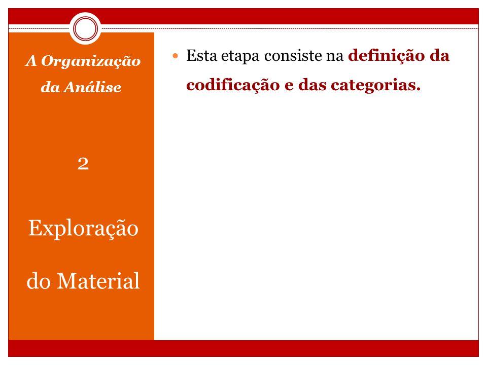 A Organização da Análise 2 Exploração do Material Esta etapa consiste na definição da codificação e das categorias.
