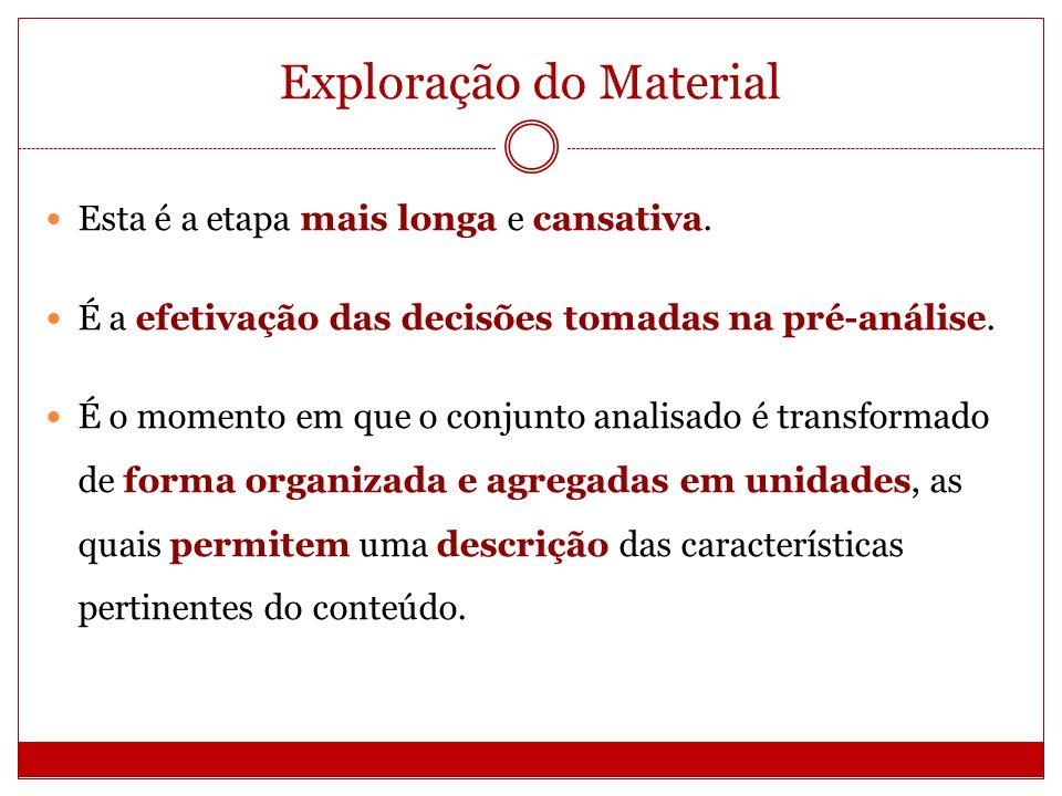 Exploração do Material Esta é a etapa mais longa e cansativa. É a efetivação das decisões tomadas na pré-análise. É o momento em que o conjunto analis