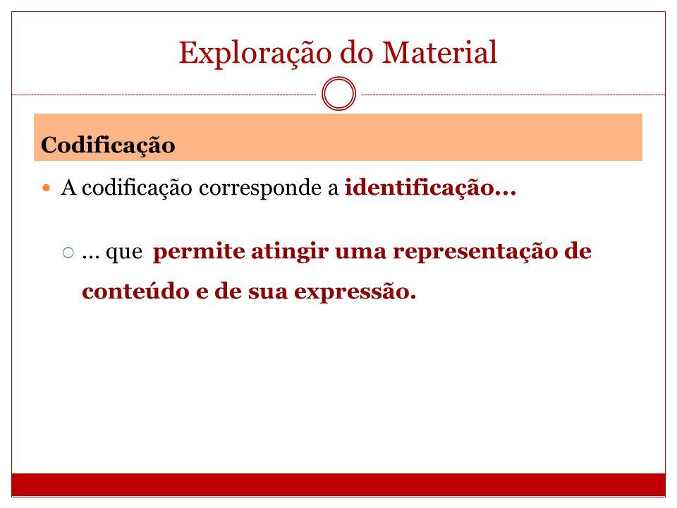 Exploração do Material Codificação A codificação corresponde a identificação...... que permite atingir uma representação de conteúdo e de sua expressã