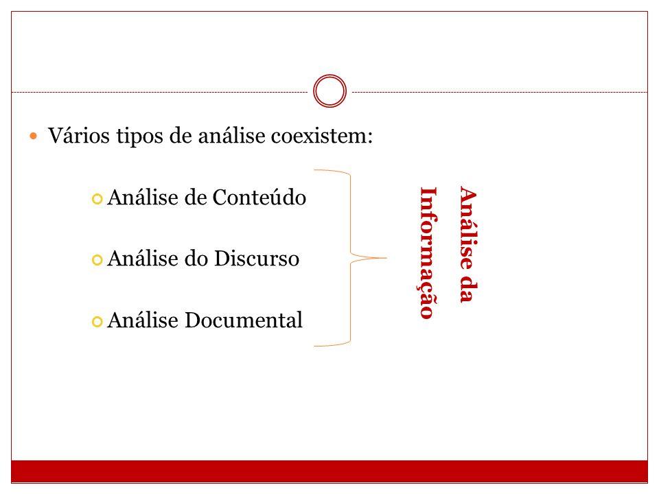 Vários tipos de análise coexistem: Análise de Conteúdo Análise do Discurso Análise Documental Análise da Informação