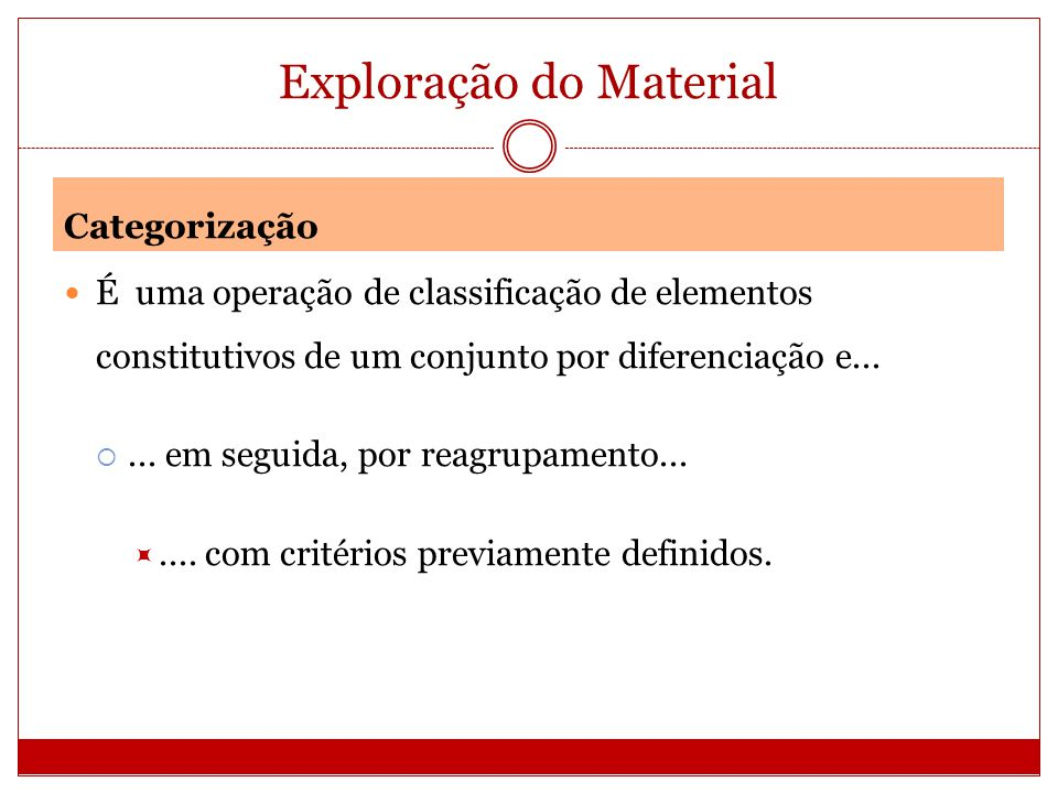 Exploração do Material Categorização Ocorre em duas etapas: Inventário Isolam-se os elementos comuns Classificação Repartem-se os elementos e impõem-se a organização