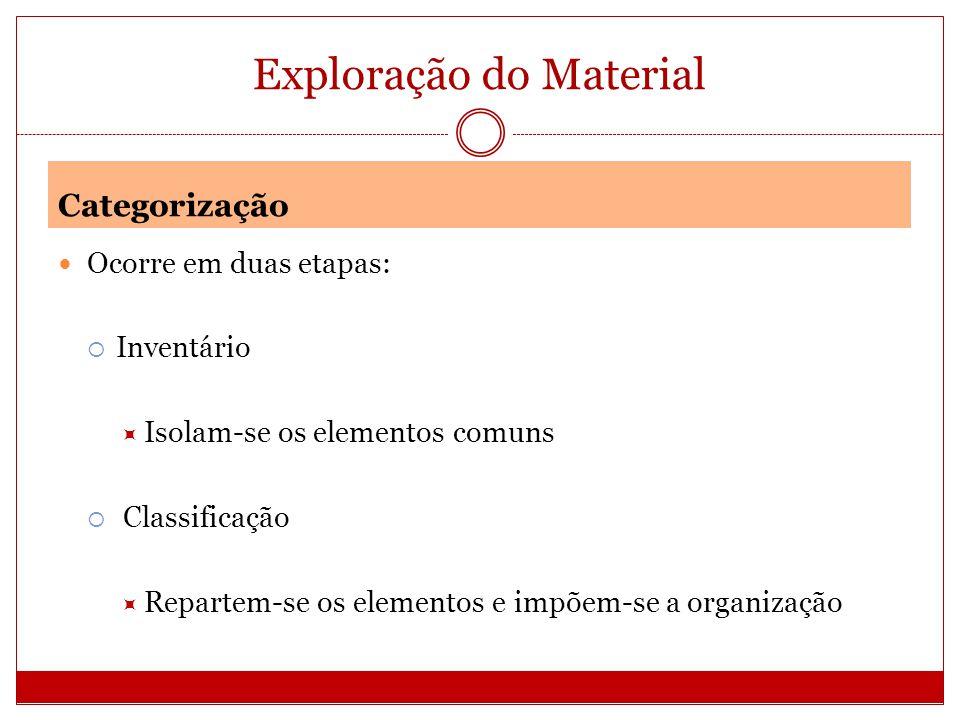 Exploração do Material Categorização Ocorre em duas etapas: Inventário Isolam-se os elementos comuns Classificação Repartem-se os elementos e impõem-s