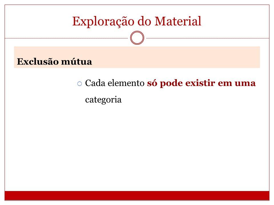 Exploração do Material Cada elemento só pode existir em uma categoria Exclusão mútua
