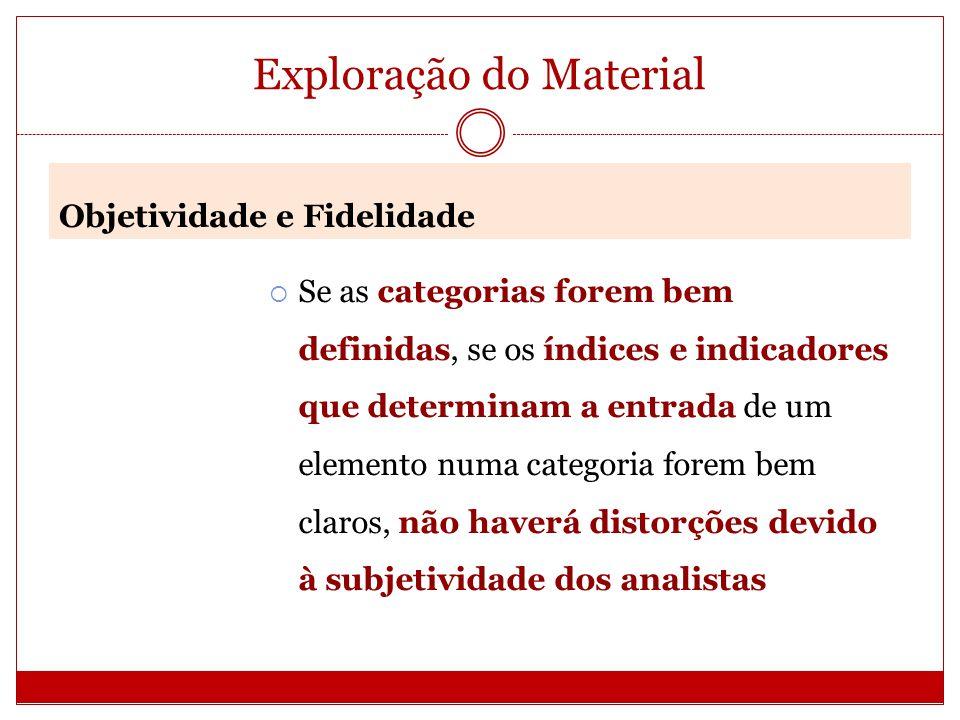 Exploração do Material Se as categorias forem bem definidas, se os índices e indicadores que determinam a entrada de um elemento numa categoria forem