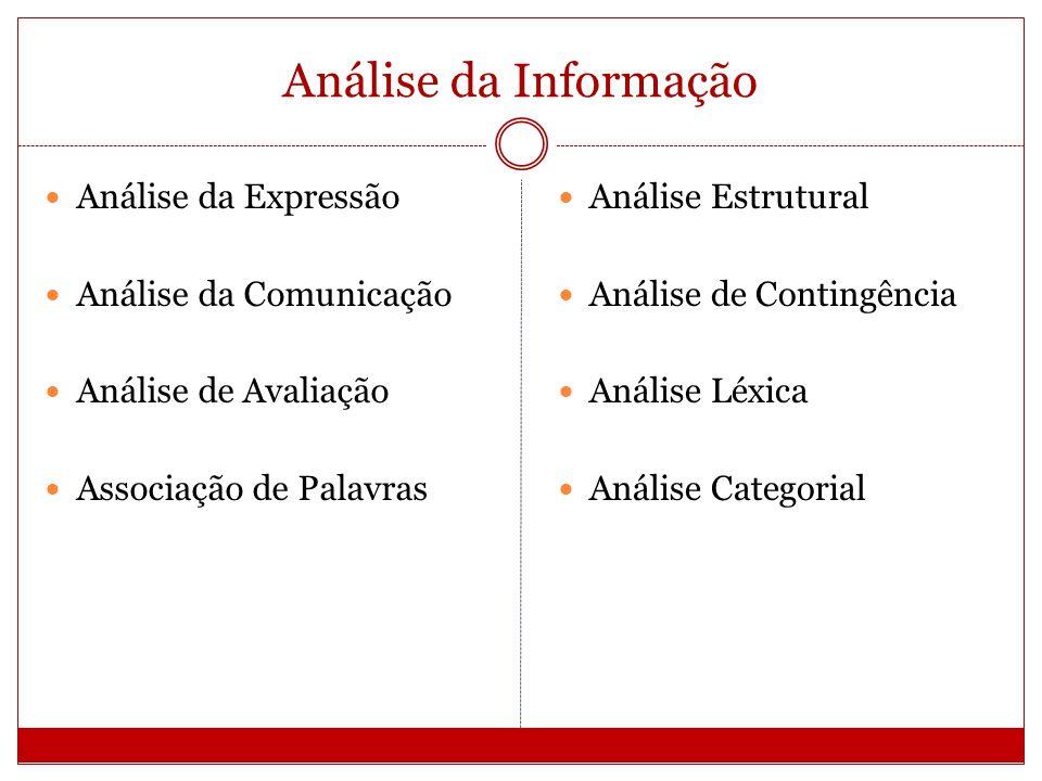 Análise da Informação Análise da Expressão Análise da Comunicação Análise de Avaliação Associação de Palavras Análise Estrutural Análise de Contingênc