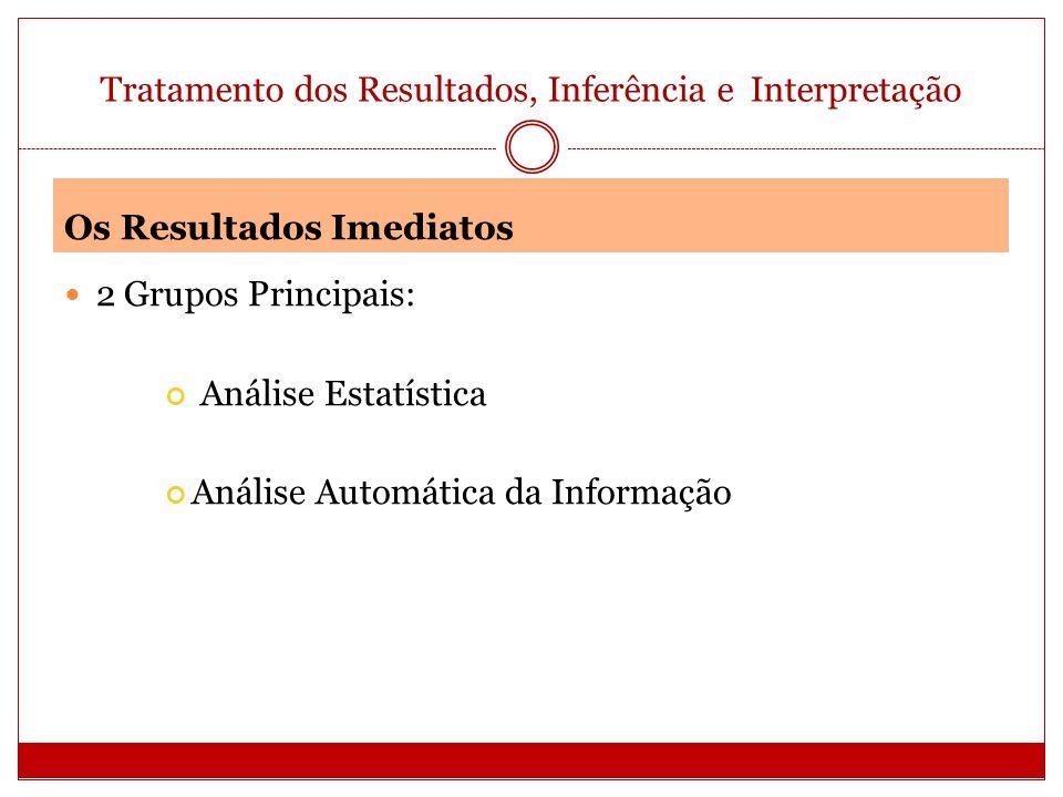Tratamento dos Resultados, Inferência e Interpretação Os Resultados Imediatos 2 Grupos Principais: Análise Estatística Análise Automática da Informaçã